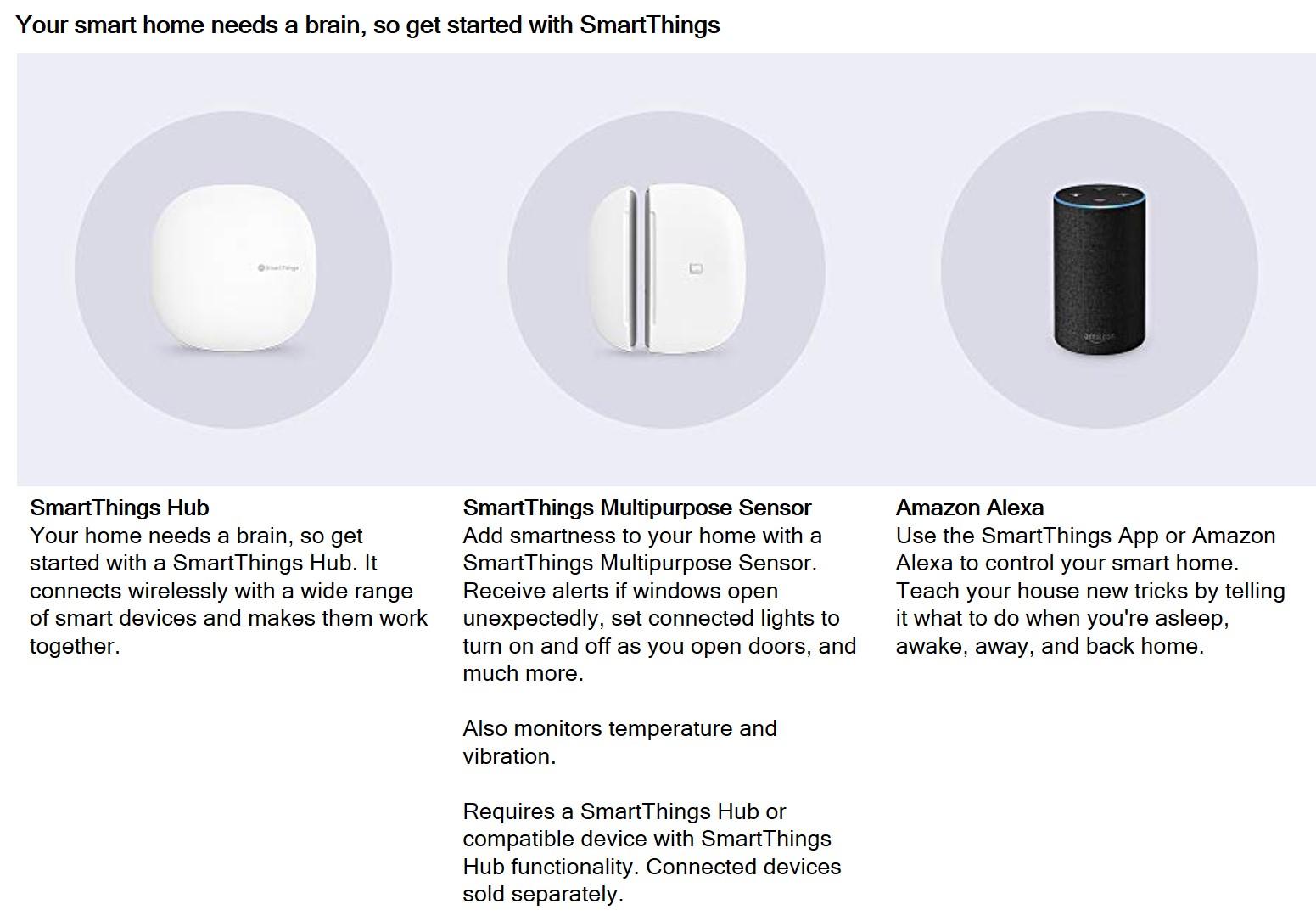 Samsung Smart things Water Leak Sensor GP-U999SJVLCAA